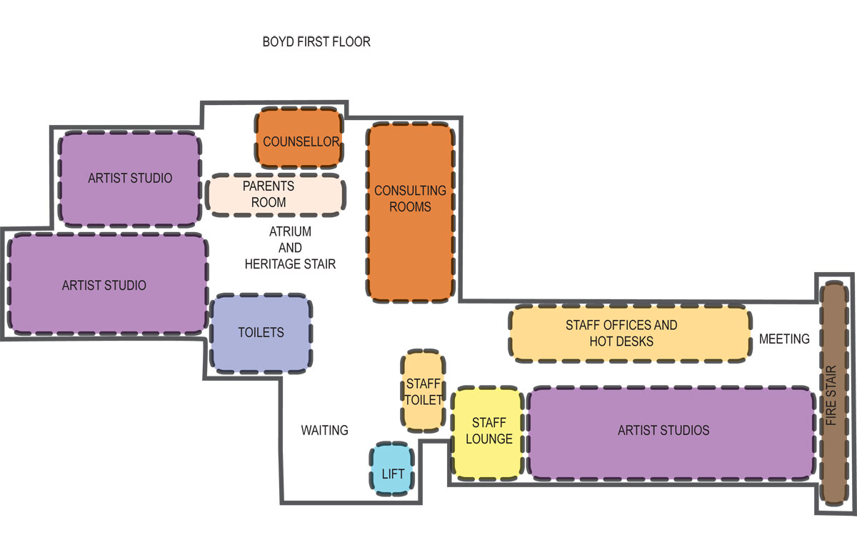 Boyd's first floor includes three artist studios; rooms for parents, couselling and consulting; staff lounge, offices and hotdesks; and public/staff toiliets.